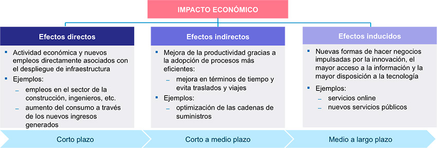 beneficios-economicos-de-la-banda-ancha.jpg